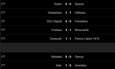 Juve thua Inter Milan, HLV Pirlo quy trách nhiệm cho ai? - Ảnh 3.