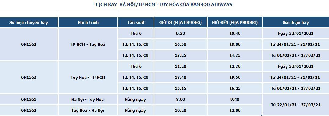 Bamboo Airways mở nhiều đường bay nội địa phục vụ Tết Nguyên đán - Ảnh 3.