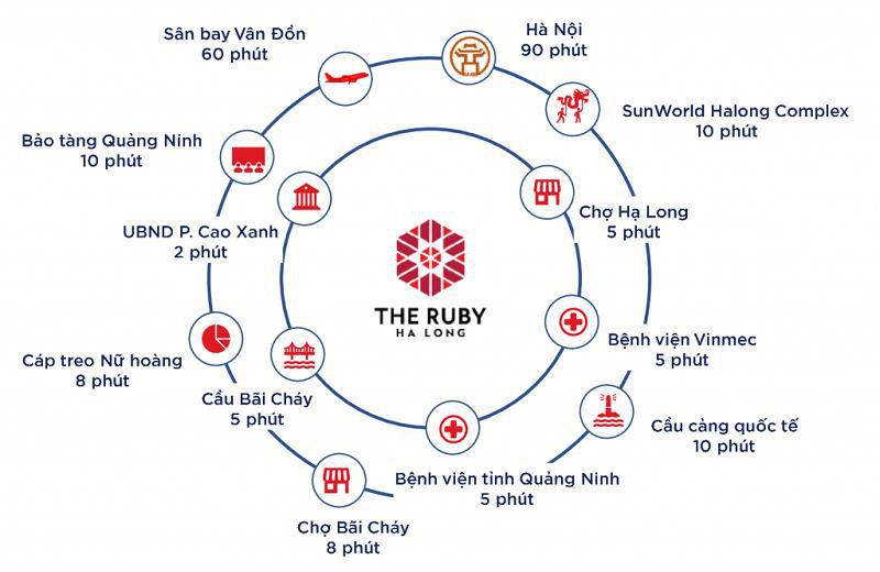 The Ruby Hạ Long: Vị trí vàng bên Vịnh kỳ quan  - Ảnh 2.