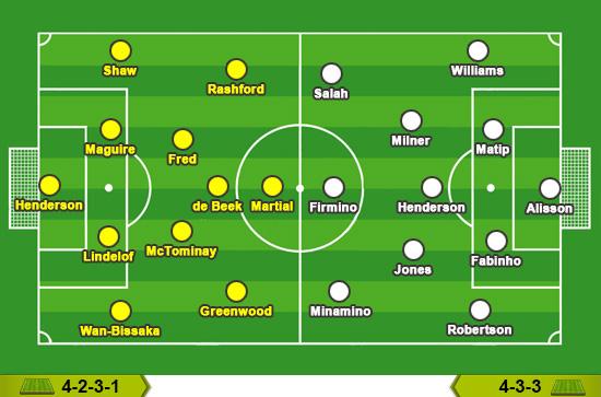 Link xem trực tiếp M.U vs Liverpool - Ảnh 2.