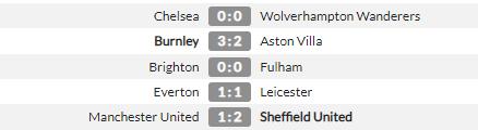 Chelsea bị Wolves chia điểm, Thomas Tuchel đổ tại thiếu may mắn - Ảnh 2.