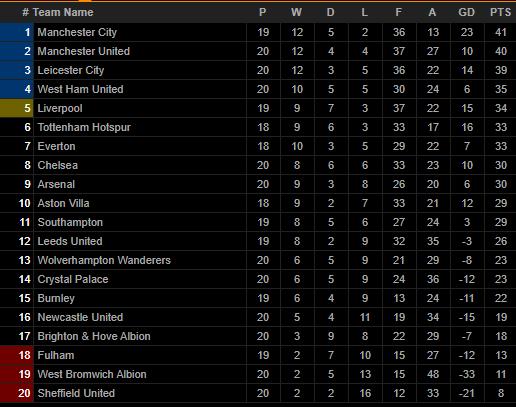 M.U thua sốc đội cuối bảng, HLV Solskjaer vẫn nói cứng - Ảnh 3.