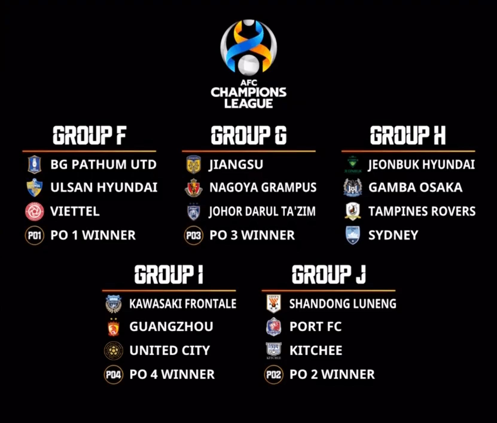 """AFC Champions League: Viettel bị báo Thái Lan coi là đội """"lót đường"""" - Ảnh 1."""