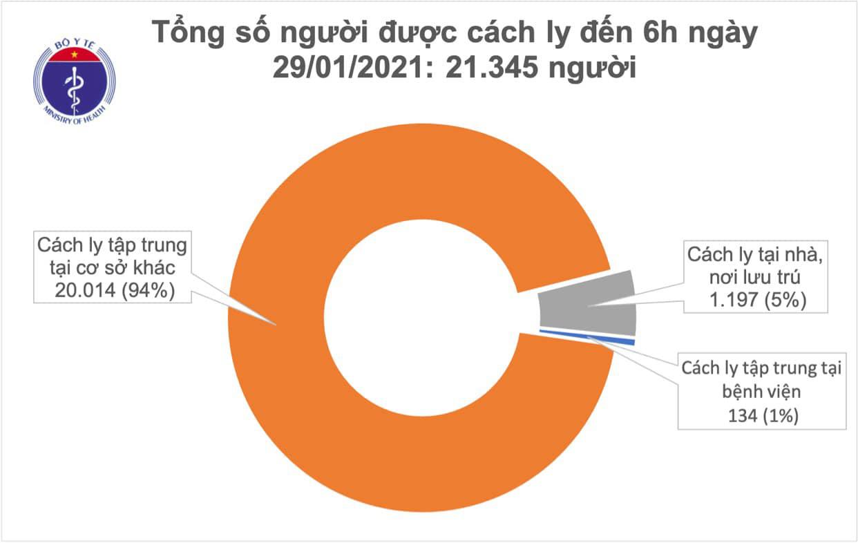 Thêm 9 ca Covid-19 trong cộng đồng, liên quan đến bệnh nhân ở Hải Dương, Quảng Ninh - Ảnh 2.