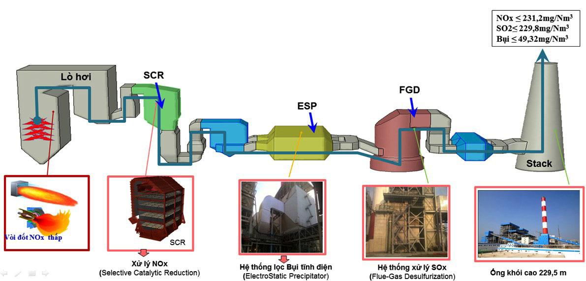 Động thổ Dự án Nhà máy Nhiệt điện Quảng Trạch 1 trung tuần 1/2021 - Ảnh 3.