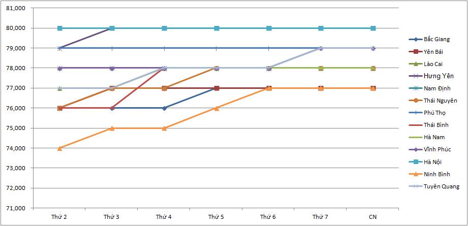 Giá nông sản hôm nay (3/1): Lợn hơi tăng mạnh trong tuần, cà phê và tiêu vẫn tăng - giảm trong biên độ hẹp - Ảnh 4.