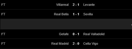 """Real tạm dẫn đầu La Liga, HLV Zidane đưa học trò """"lên mây xanh"""" - Ảnh 2."""