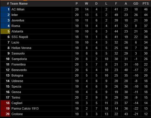 Không ghi bàn, Ronaldo vẫn giúp Juve vào top 3 Serie A - Ảnh 3.