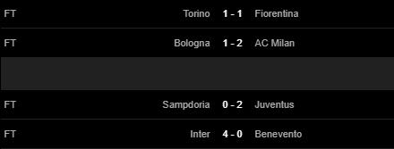 Không ghi bàn, Ronaldo vẫn giúp Juve vào top 3 Serie A - Ảnh 2.