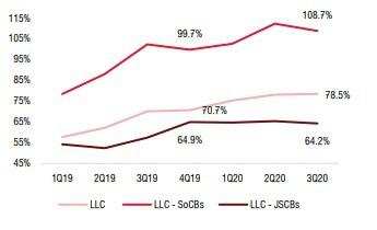 Triển vọng nào cho các ngân hàng Việt trong năm 2021? - Ảnh 5.