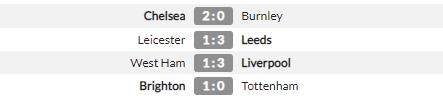 Tottenham thua sốc Brighton, HLV Mourinho vẫn chỉ ra điều tích cực - Ảnh 2.