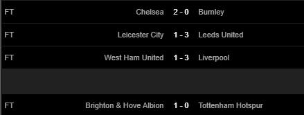 """Liverpool vào top 3 Premier League, HLV Klopp nhắc tới """"điều không tưởng"""" - Ảnh 2."""