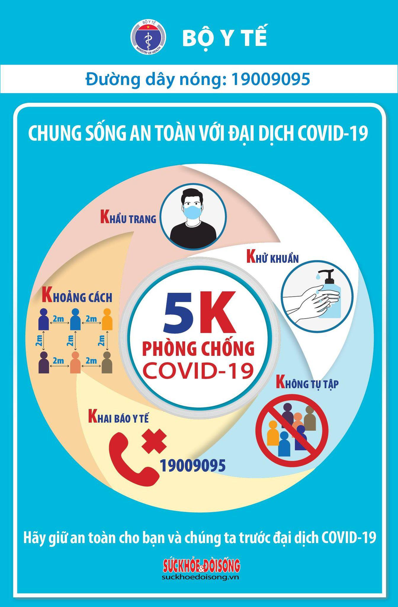 Sáng 29 Tết, Việt Nam có 1 ca mắc COVID-19 trong cộng đồng, gần 100.000 người cách ly chống dịch - Ảnh 3.