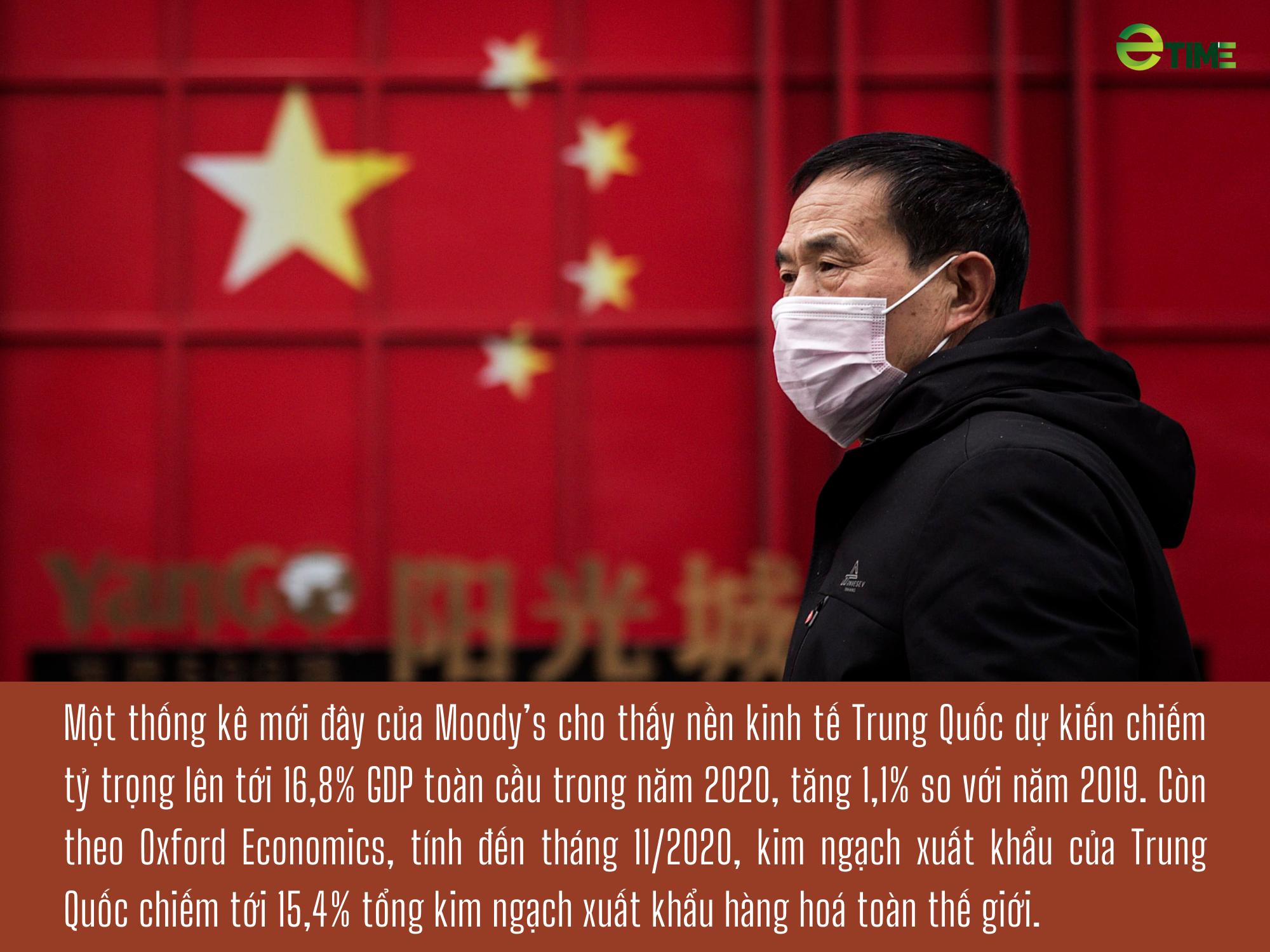 2021: Phép thử định hình vị thế kinh tế Trung Quốc hậu đại dịch - Ảnh 8.