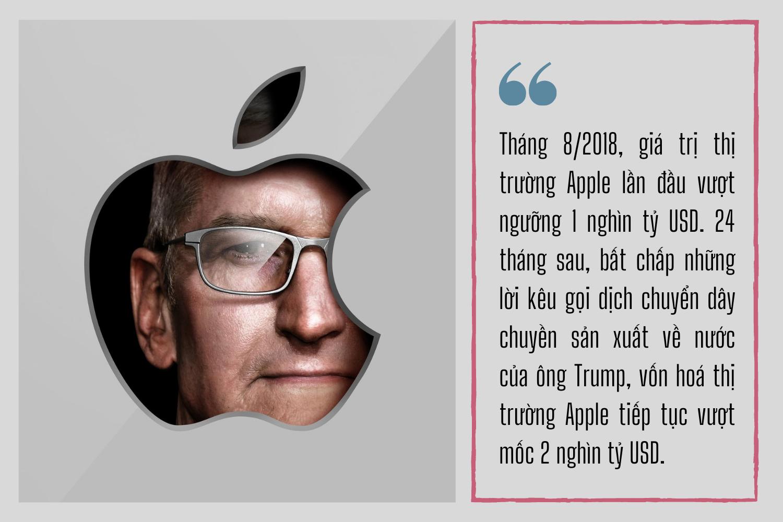 """Tim Cook và hành trình xây dựng """"pháo đài"""" Apple không thể tách rời Trung Quốc - Ảnh 2."""
