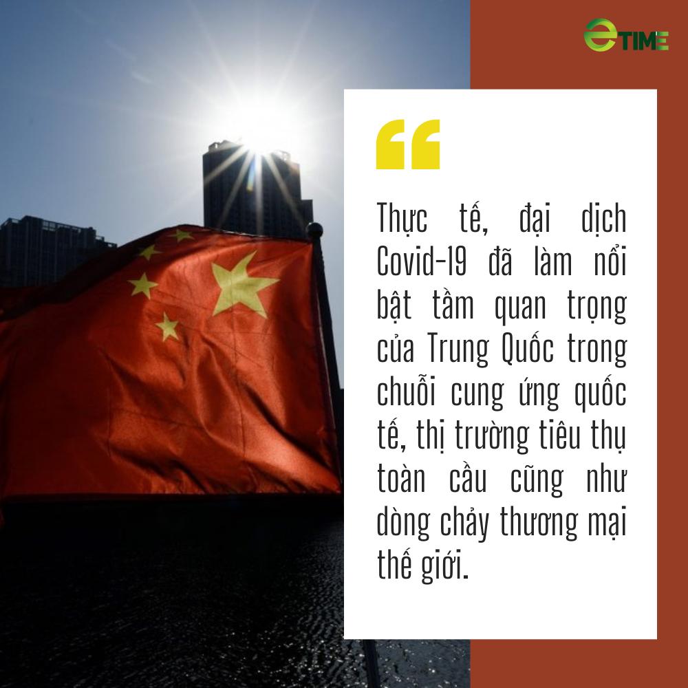 2021: Phép thử định hình vị thế kinh tế Trung Quốc hậu đại dịch - Ảnh 7.