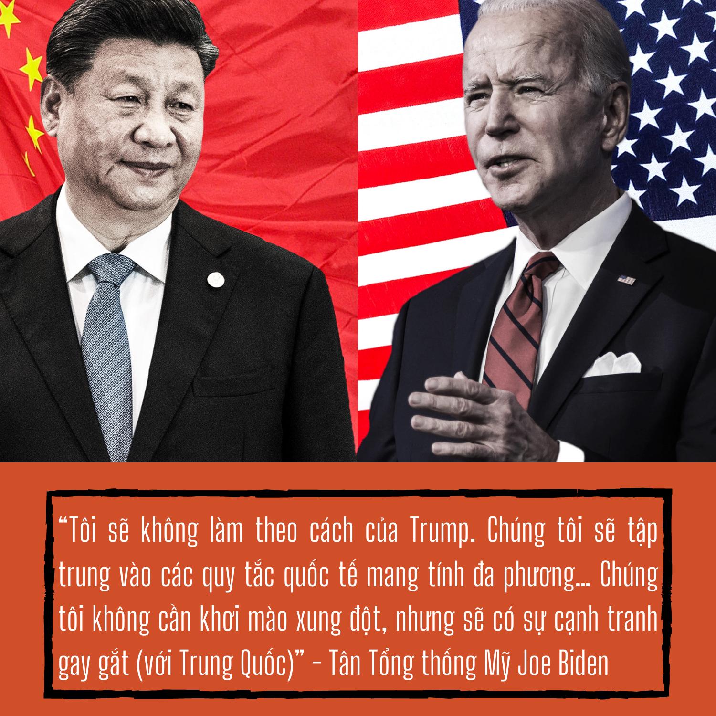2021: Phép thử định hình vị thế kinh tế Trung Quốc hậu đại dịch - Ảnh 11.