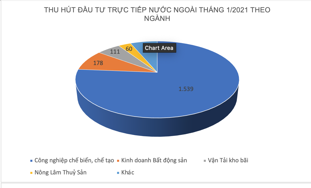 Partner Apple, LG Group invested more than 1.3 billion USD in Vietnam in early 2021 - Photo 1.