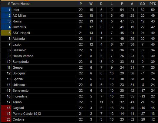 Inter Milan lên đỉnh Serie A, HLV Conte lập tức đề cao cảnh giác - Ảnh 4.