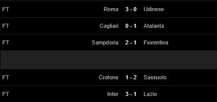 Inter Milan lên đỉnh Serie A, HLV Conte lập tức đề cao cảnh giác - Ảnh 3.