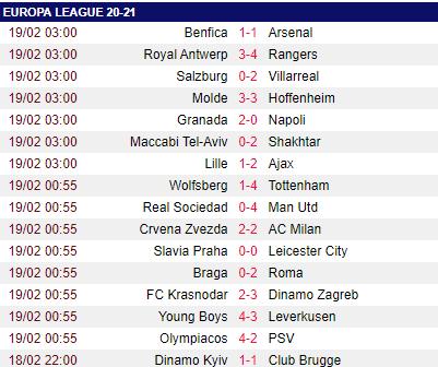 Arsenal hòa Benfica trên sân khách, vì sao HLV Arteta vẫn tiếc hùi hụi? - Ảnh 2.