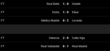 Real Madrid hạ Valladolid, HLV Zidane hết lời ca ngợi 1 người - Ảnh 3.