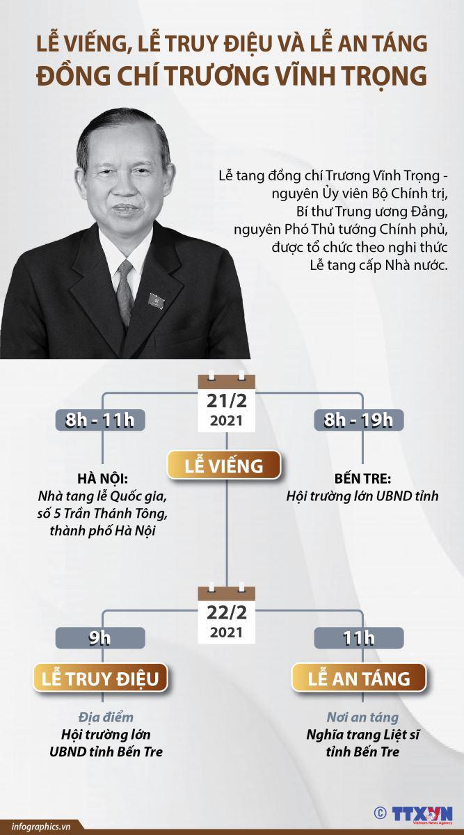 Ảnh: Lễ viếng nguyên Phó Thủ tướng Trương Vĩnh Trọng tại Hà Nội - Ảnh 10.