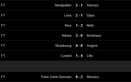 PSG hụt hơi tại Ligue 1, HLV Pochettino bào chữa thế nào? - Ảnh 3.