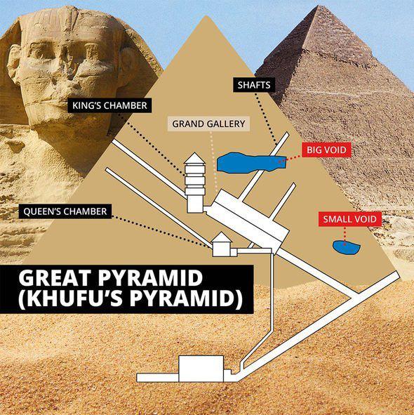 Khám phá ra bí ẩn của đại kim tự tháp lừng danh của Ai Cập - Ảnh 2.