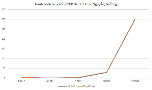 """DN có doanh thu vài tỷ muốn đầu tư Khu nghỉ dưỡng đèo Hà Lan 800 tỷ: Đắk Lắk tự """"xé rào""""? - Ảnh 3."""