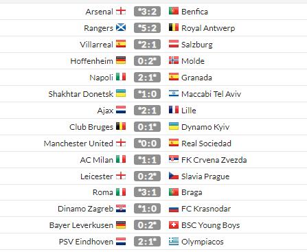 """Arsenal chật vật đả bại Benfica, HLV Arteta nức nở khen """"sao xịt"""" - Ảnh 2."""