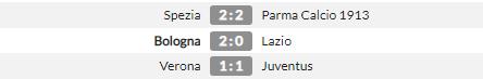 """Juve bị """"tí hon"""" Verona chia điểm, Pirlo chê học trò """"non và xanh"""" - Ảnh 1."""