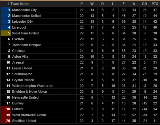 Man City thắng dễ Burnley, HLV Guardiola hài lòng nhất điều gì? - Ảnh 4.
