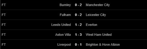 Man City thắng dễ Burnley, HLV Guardiola hài lòng nhất điều gì? - Ảnh 3.