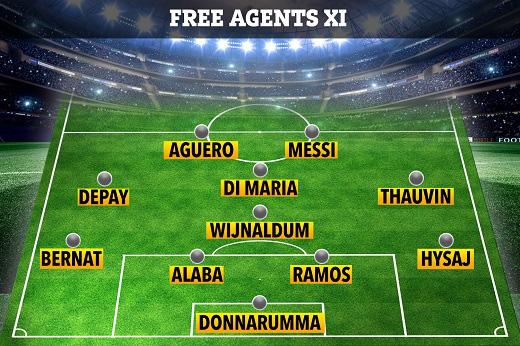 Đội hình khủng sắp ra đi tự do: Tam tấu Messi - Aguero - Di Maria - Ảnh 1.