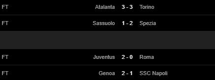 """Juve hạ gục AS Roma, HLV Pirlo đưa học trò """"lên mây xanh"""" - Ảnh 3."""