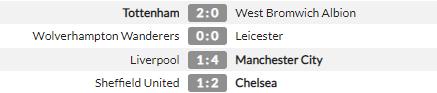Chelsea thắng trận thứ 3 liên tiếp, HLV Tuchel tiết lộ bí quyết - Ảnh 2.