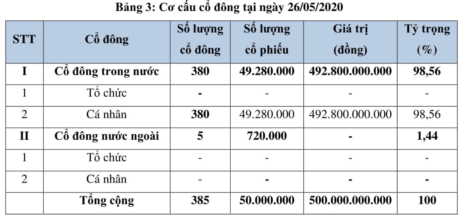 Doanh nghiệp tuổi sửu: Lê Bảo Minh - thành công nhờ dám thay đổi - Ảnh 2.