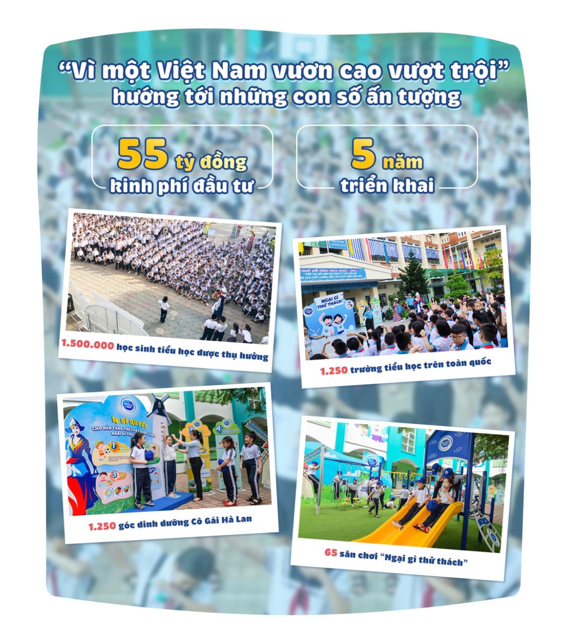 """Giám đốc Tiếp thị FrieslandCampina VN: """"Chúng tôi luôn hướng đến nuôi dưỡng tinh thần không ngại thử thách của trẻ""""  - Ảnh 7."""