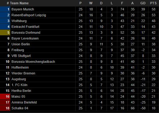 Bayern Munich vượt ải Bremen, HLV Flick tin Lewandowski sẽ đoạt Quả Bóng Vàng - Ảnh 4.