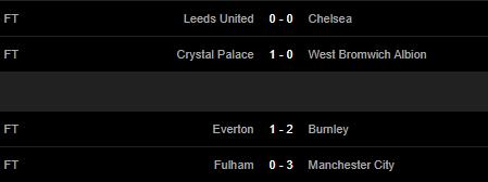 """Man City hạ Fulham, HLV Guardiola khen ngợi """"thương binh"""" Aguero - Ảnh 3."""