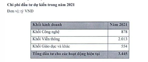 """Tiền tỷ chảy về """"túi"""" Chủ tịch FPT Trương Gia Bình - Ảnh 3."""