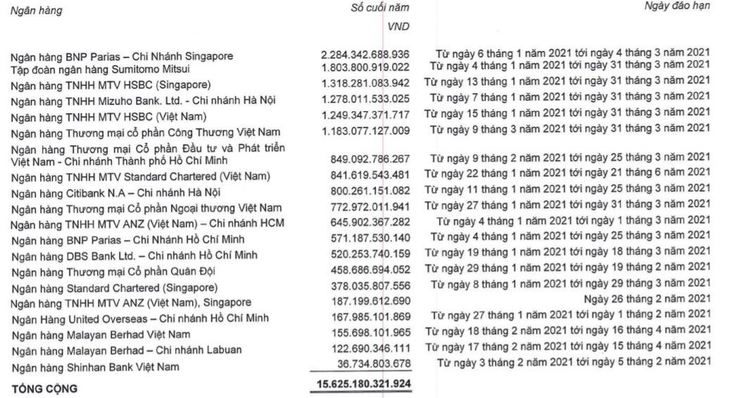 """Mỗi ngày, đại gia Nam Định Nguyễn Đức Tài """"hy sinh"""" 1,6 tỷ lãi vay - Ảnh 1."""