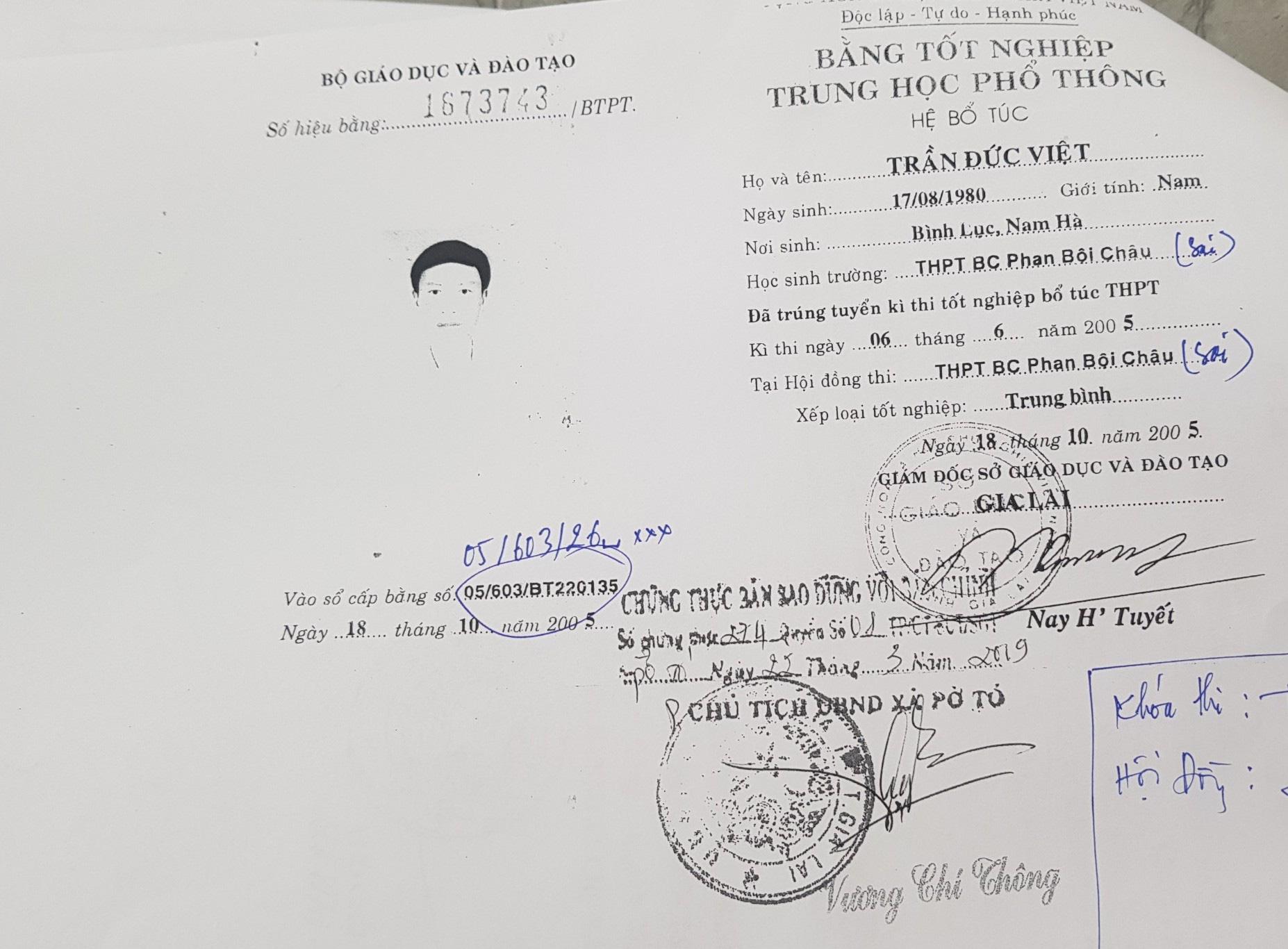 Chủ tịch xã, Chỉ huy trưởng quân sự cấp xã ở Gia Lai dùng bằng THPT giả - Ảnh 1.