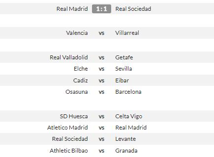 Real Madrid bị Barcelona vượt mặt, Zidane nổi điên với trọng tài - Ảnh 2.