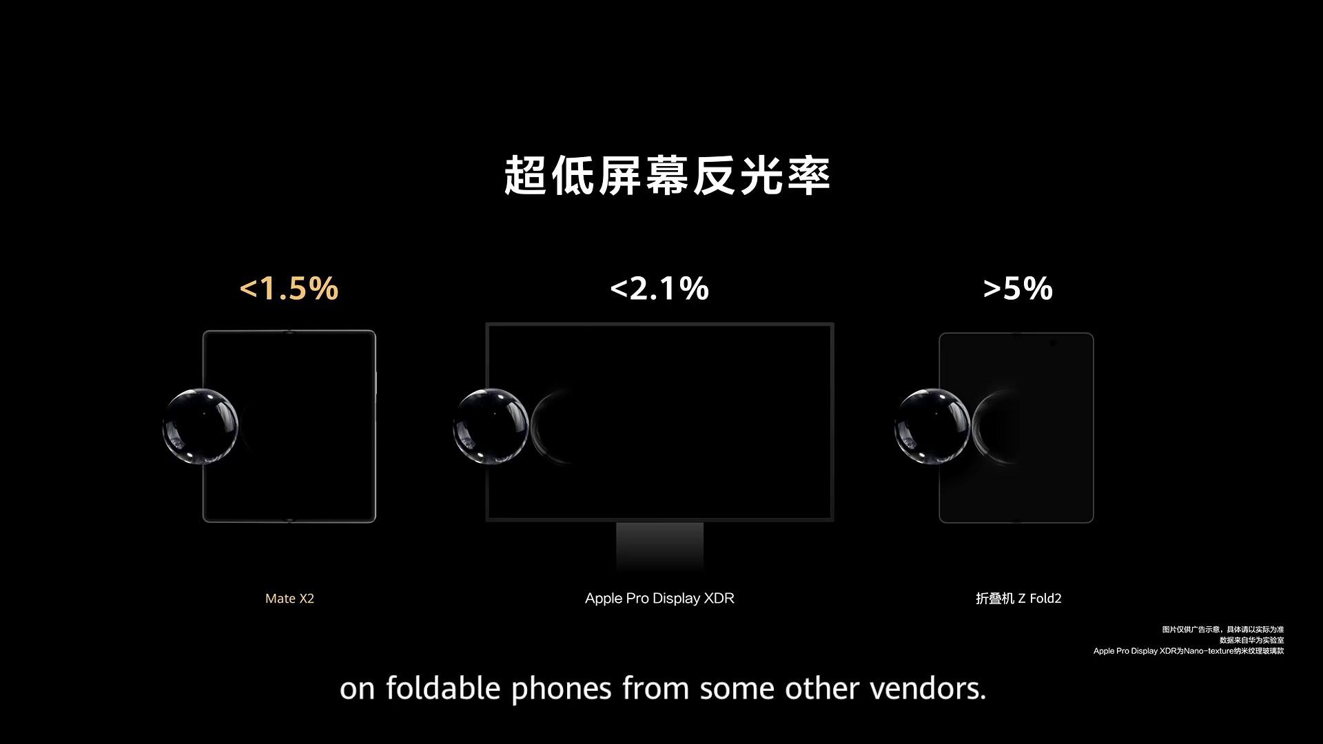 Huawei nói smartphone của mình tốt hơn Z Fold2, iPhone 12 Pro Max, Pro Display XDR, Volvo XC90... như thế nào? - Ảnh 8.