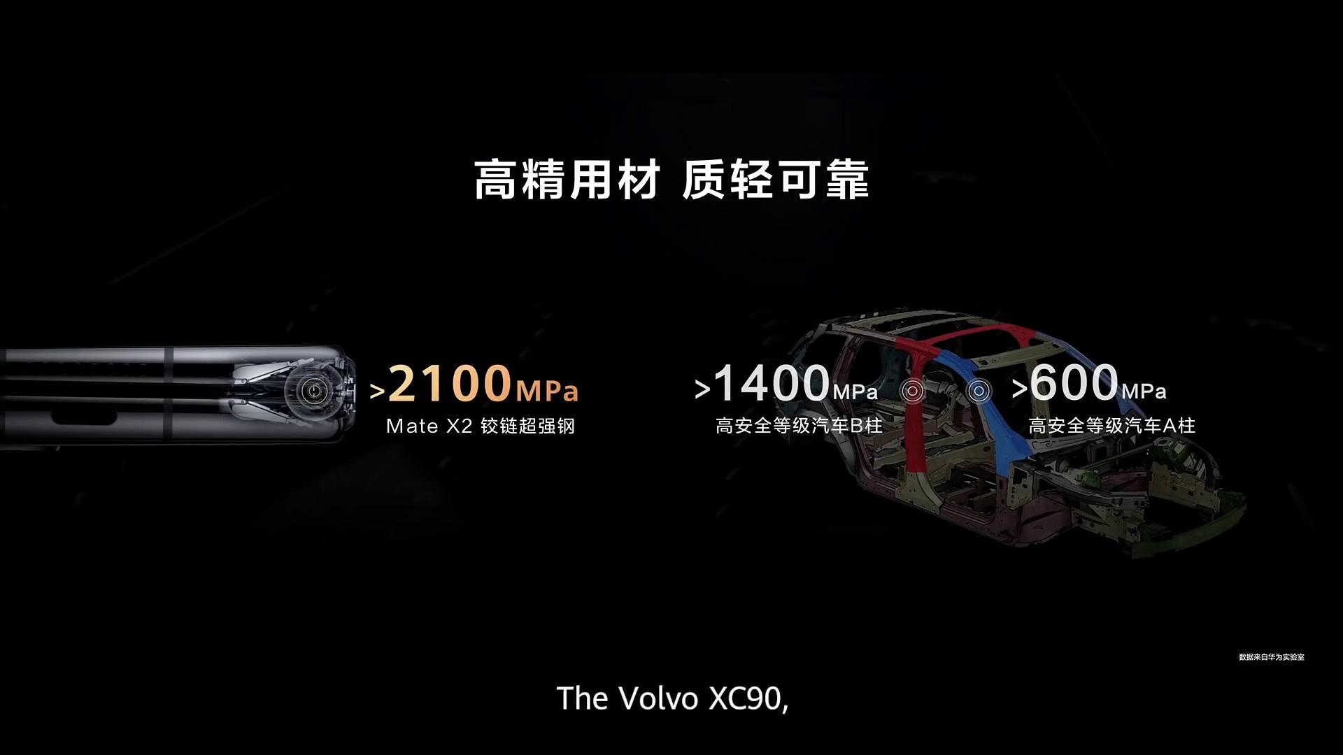Huawei nói smartphone của mình tốt hơn Z Fold2, iPhone 12 Pro Max, Pro Display XDR, Volvo XC90... như thế nào? - Ảnh 9.