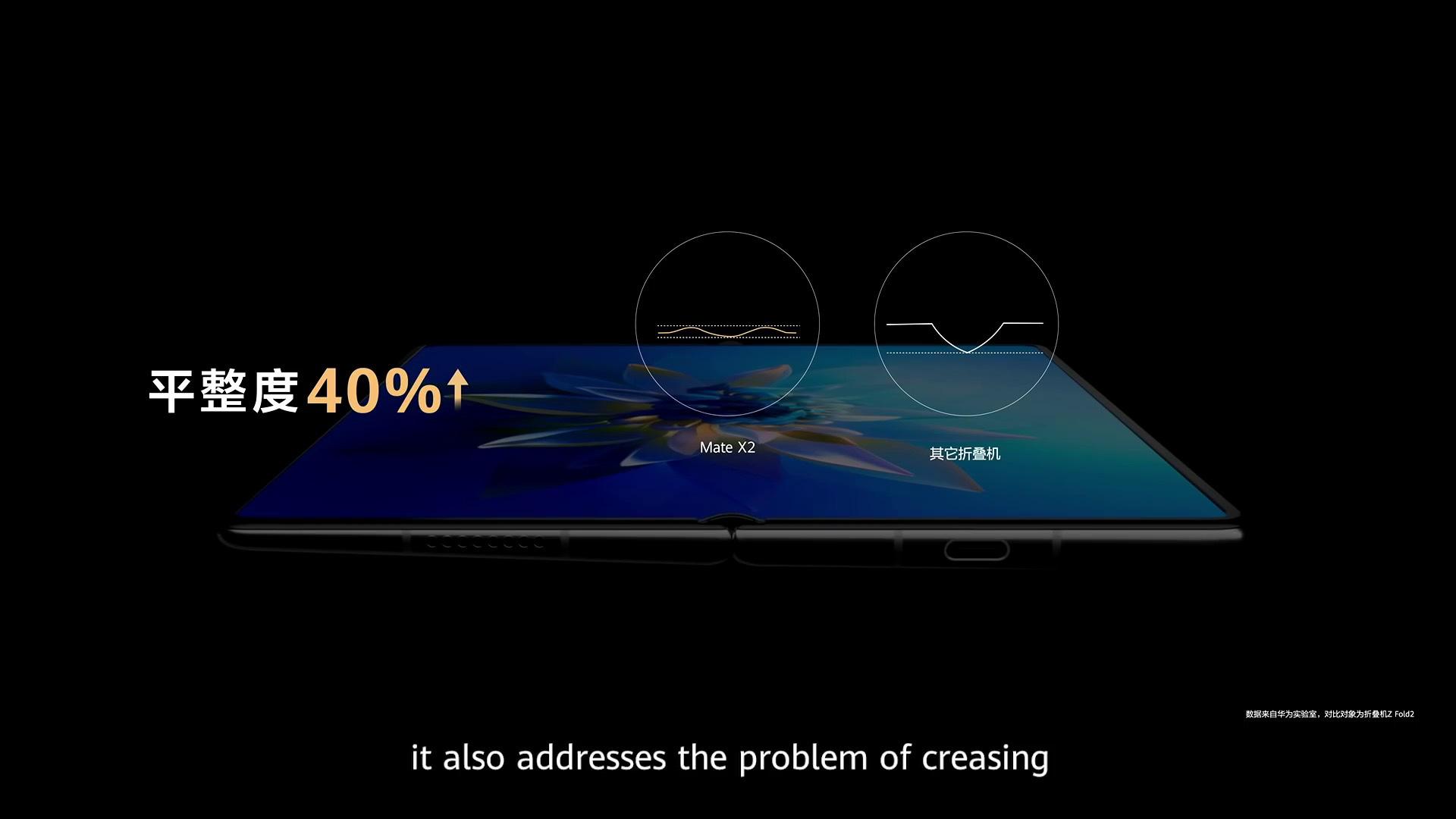Huawei nói smartphone của mình tốt hơn Z Fold2, iPhone 12 Pro Max, Pro Display XDR, Volvo XC90... như thế nào? - Ảnh 6.