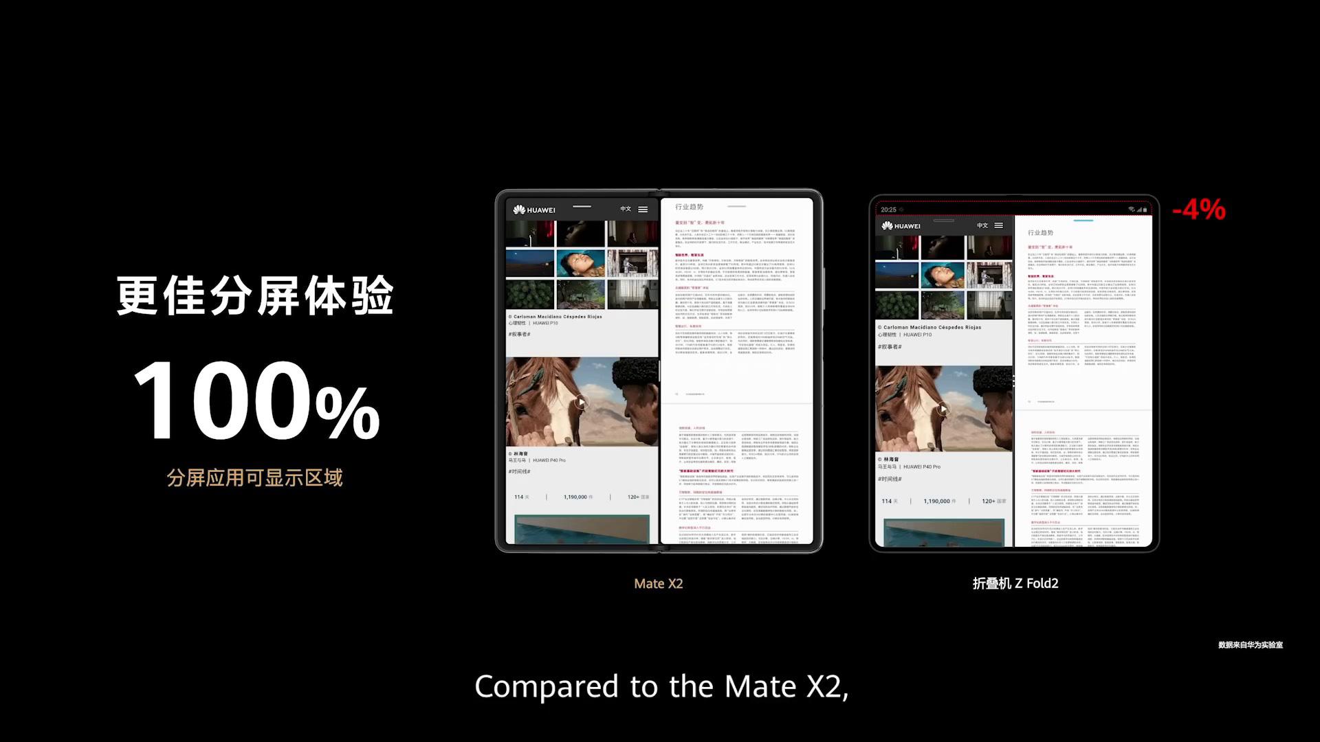 Huawei nói smartphone của mình tốt hơn Z Fold2, iPhone 12 Pro Max, Pro Display XDR, Volvo XC90... như thế nào? - Ảnh 5.