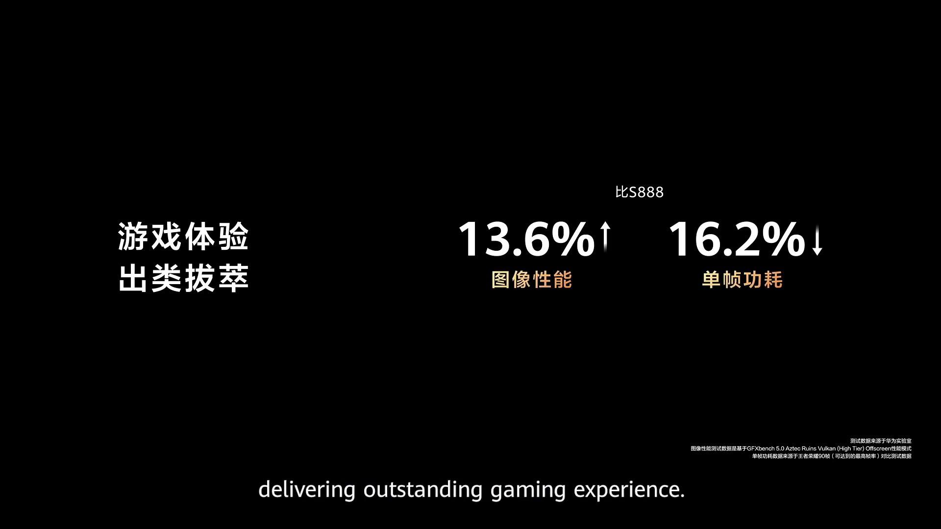 Huawei nói smartphone của mình tốt hơn Z Fold2, iPhone 12 Pro Max, Pro Display XDR, Volvo XC90... như thế nào? - Ảnh 12.